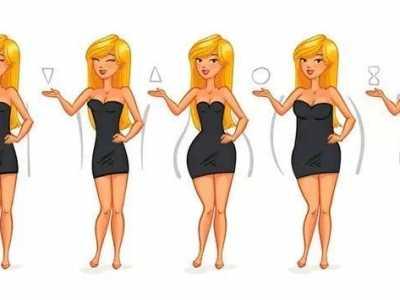 女人的身材代表什么 女生身材好的标准是什么