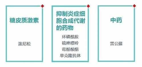 治疗蛋白尿的药_治疗肾病炎症药物 肾炎治疗的常用措施 - 爱佳人女性网