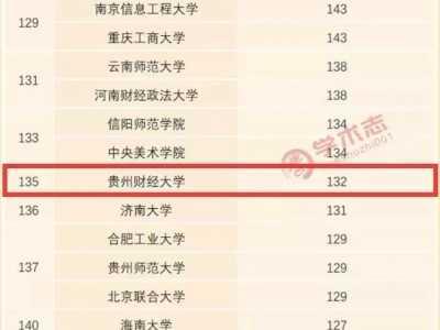 c刊排名 贵州财经大学2018年C刊发文数量贵州省第一